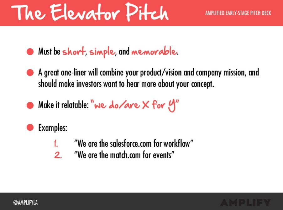 Amplify'S Guide To Crafting A Pitch Deck | Entrepreneur Resources