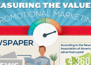 Promotional Product Infographic