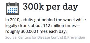 drunk_driving_statistics