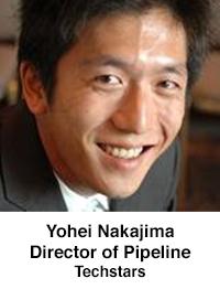 Yohei-Title